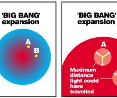BigBangPoints