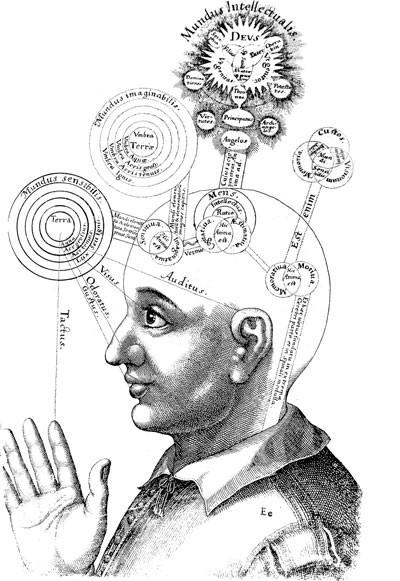 Conceptul lui Robert Fludd despre conștiința umană (medic din secolul al XVII-lea)
